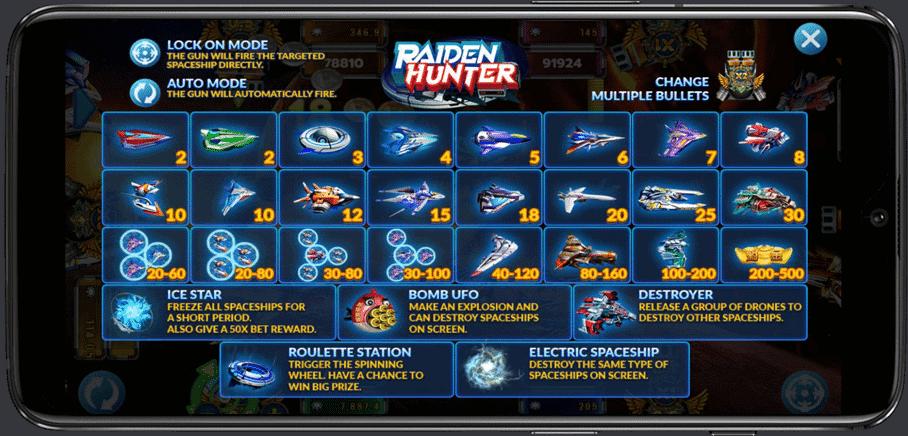 เกมสล็อตแนวย้อนยุค Raiden Hunter